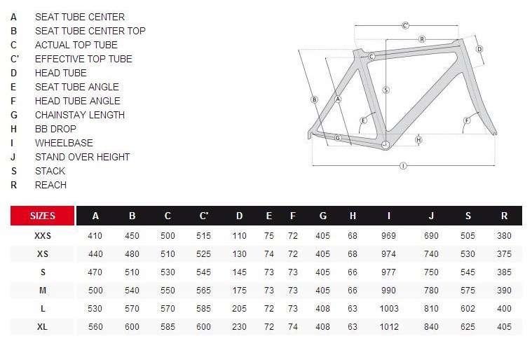 Ridley Fenix geometry