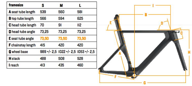 Canyon Speedmax CF 9.0 sl геометрия
