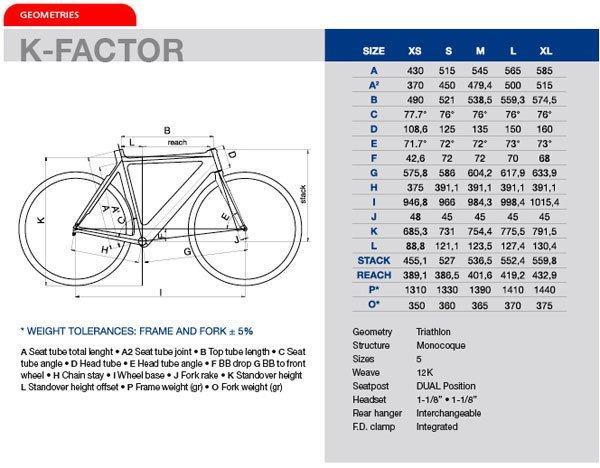 Kuota K-Factor TT геометрия